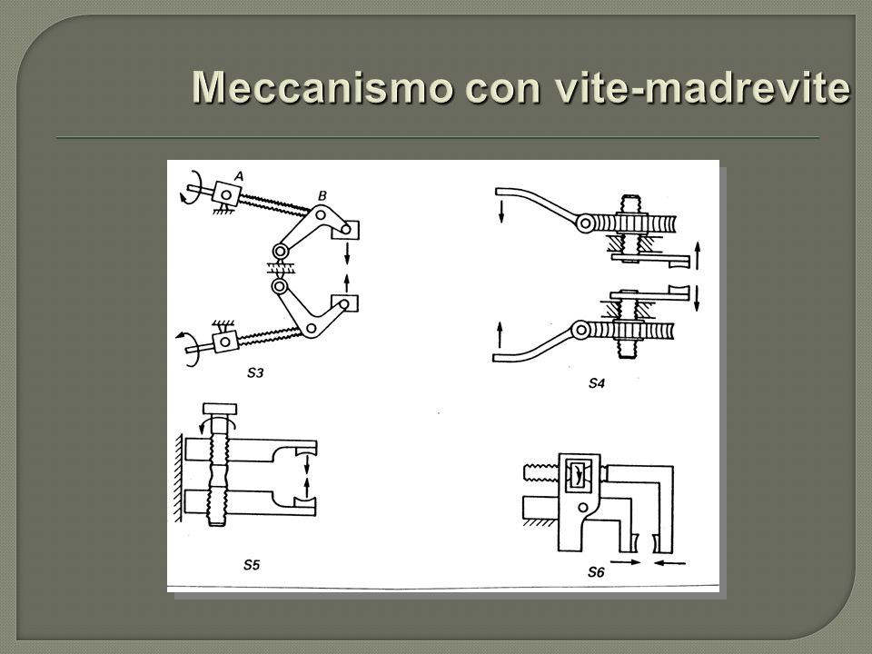 Meccanismo con vite-madrevite