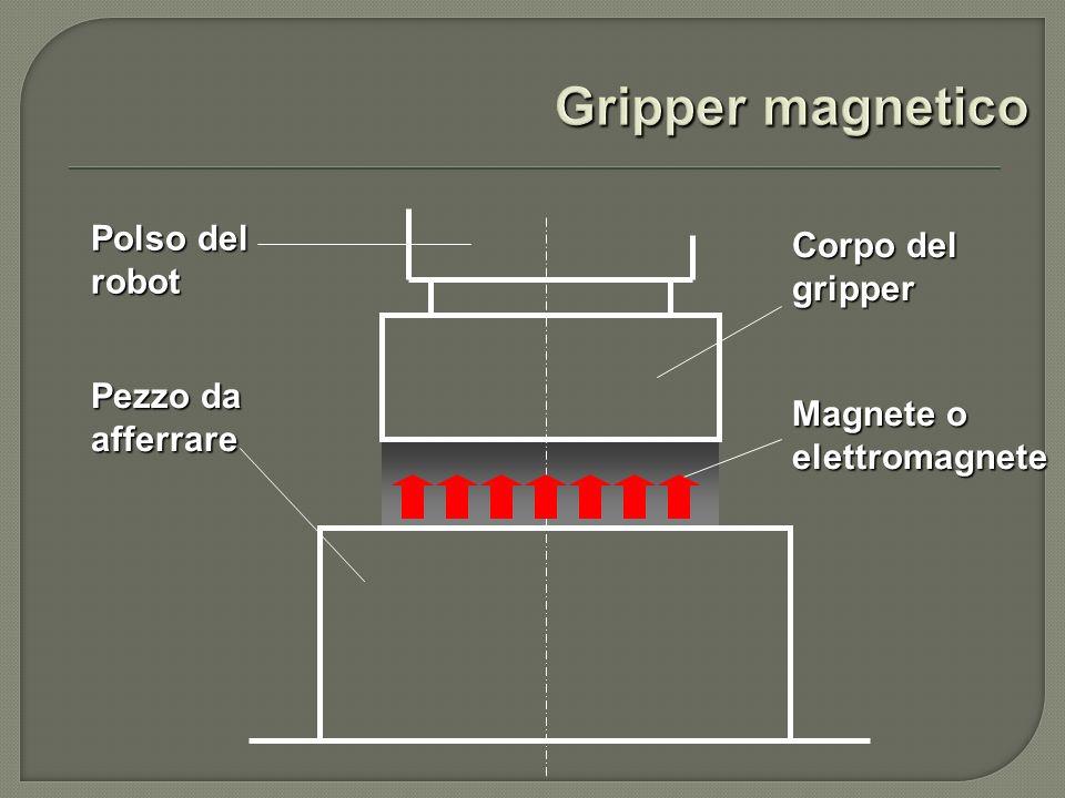 Gripper magnetico Polso del robot Corpo del gripper Pezzo da afferrare
