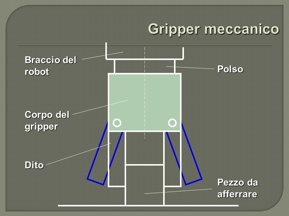Gripper meccanico Braccio del robot Polso Corpo del gripper Dito