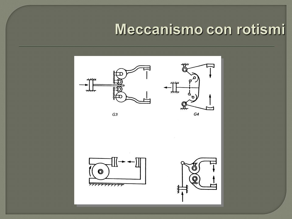 Meccanismo con rotismi