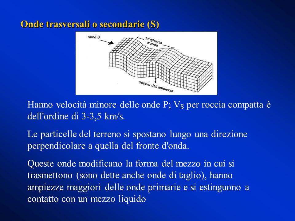 Onde trasversali o secondarie (S)