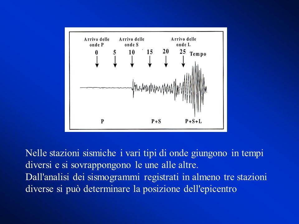 Nelle stazioni sismiche i vari tipi di onde giungono in tempi diversi e si sovrappongono le une alle altre.