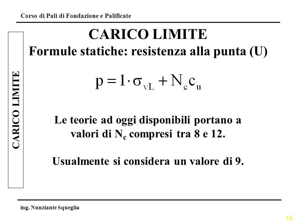 CARICO LIMITE Formule statiche: resistenza alla punta (U)