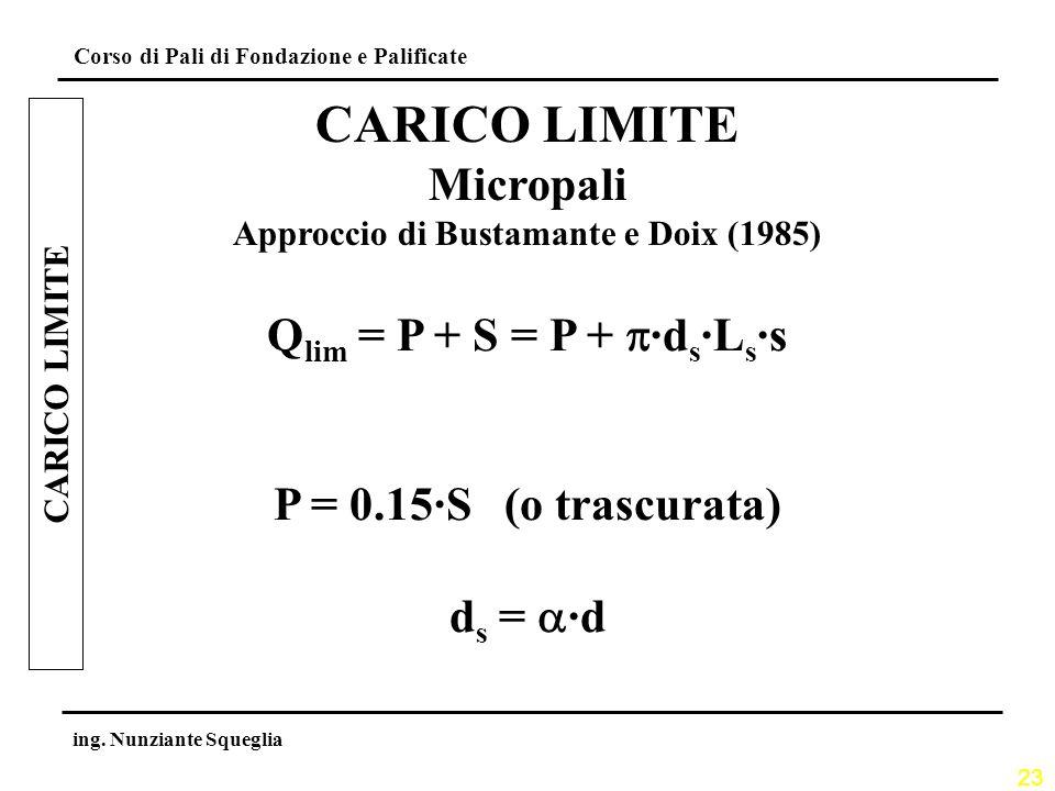 Approccio di Bustamante e Doix (1985) Qlim = P + S = P + p·ds·Ls·s