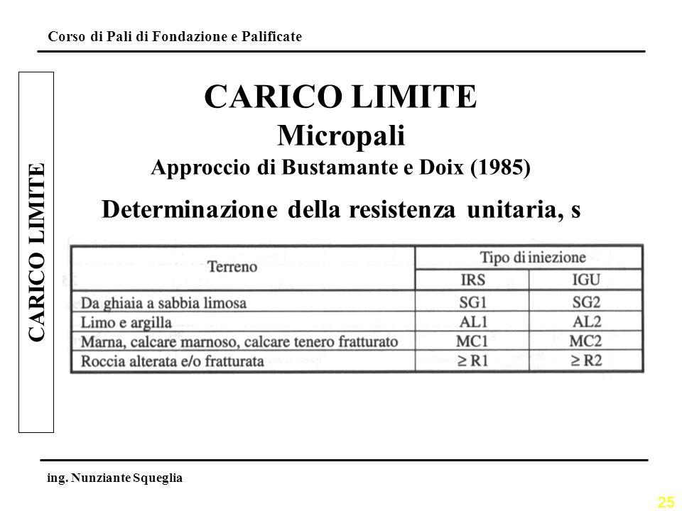 CARICO LIMITE Micropali Determinazione della resistenza unitaria, s