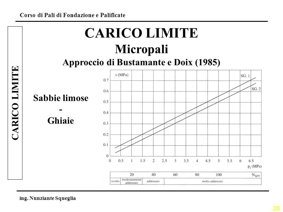 Approccio di Bustamante e Doix (1985)