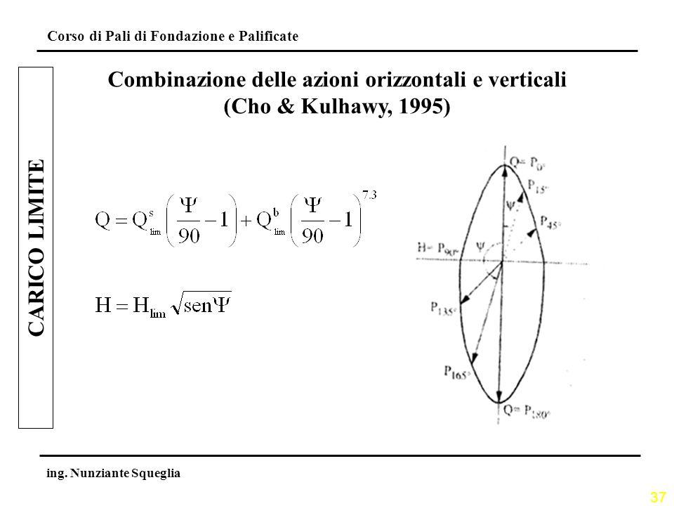 Combinazione delle azioni orizzontali e verticali