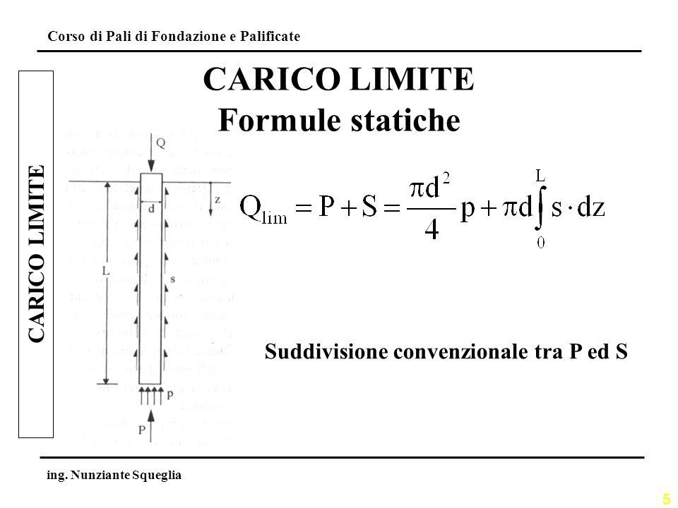 CARICO LIMITE Formule statiche