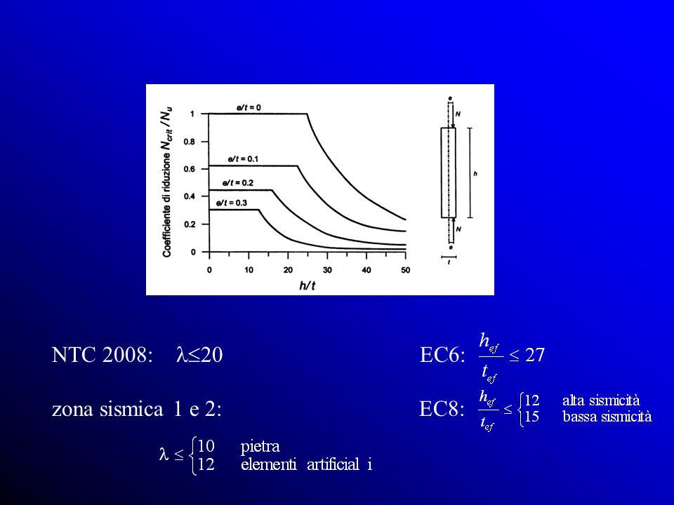 NTC 2008: 20 EC6: zona sismica 1 e 2: EC8: