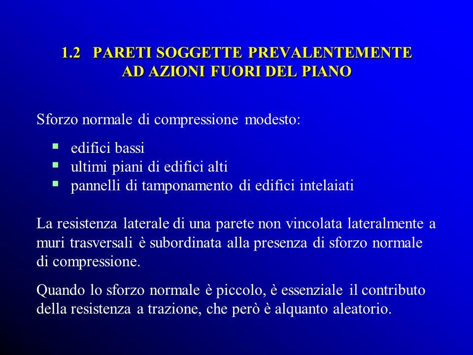 1.2 PARETI SOGGETTE PREVALENTEMENTE AD AZIONI FUORI DEL PIANO