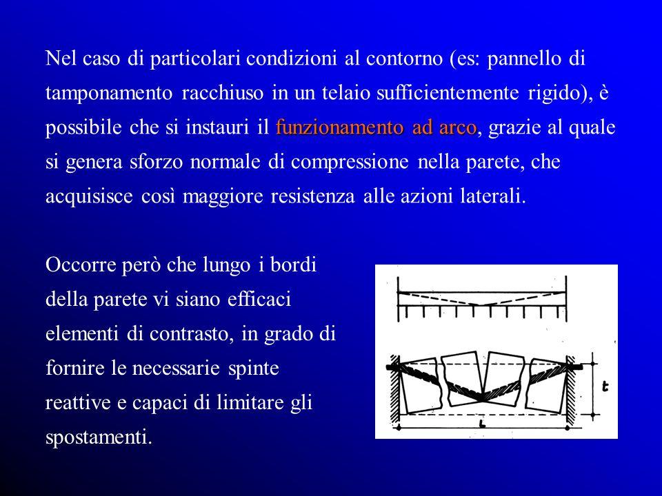 Nel caso di particolari condizioni al contorno (es: pannello di tamponamento racchiuso in un telaio sufficientemente rigido), è possibile che si instauri il funzionamento ad arco, grazie al quale si genera sforzo normale di compressione nella parete, che acquisisce così maggiore resistenza alle azioni laterali.