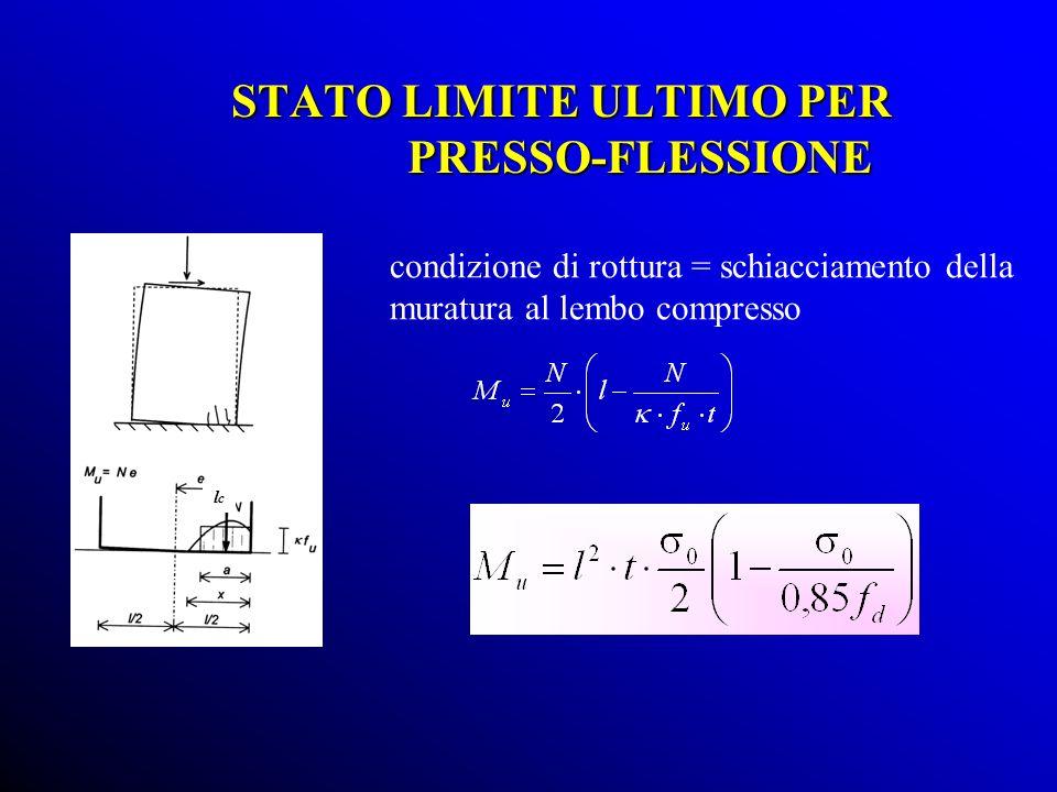 STATO LIMITE ULTIMO PER PRESSO-FLESSIONE