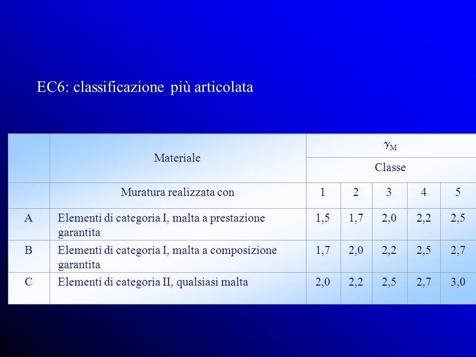 EC6: classificazione più articolata
