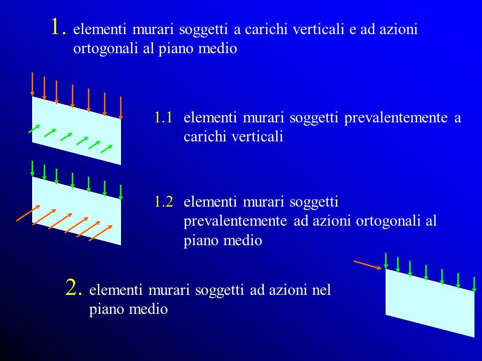 1.1 elementi murari soggetti prevalentemente a carichi verticali