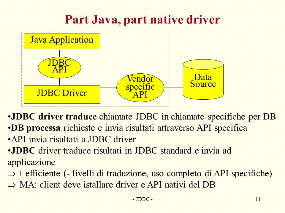 Part Java, part native driver