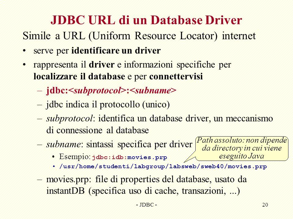 JDBC URL di un Database Driver