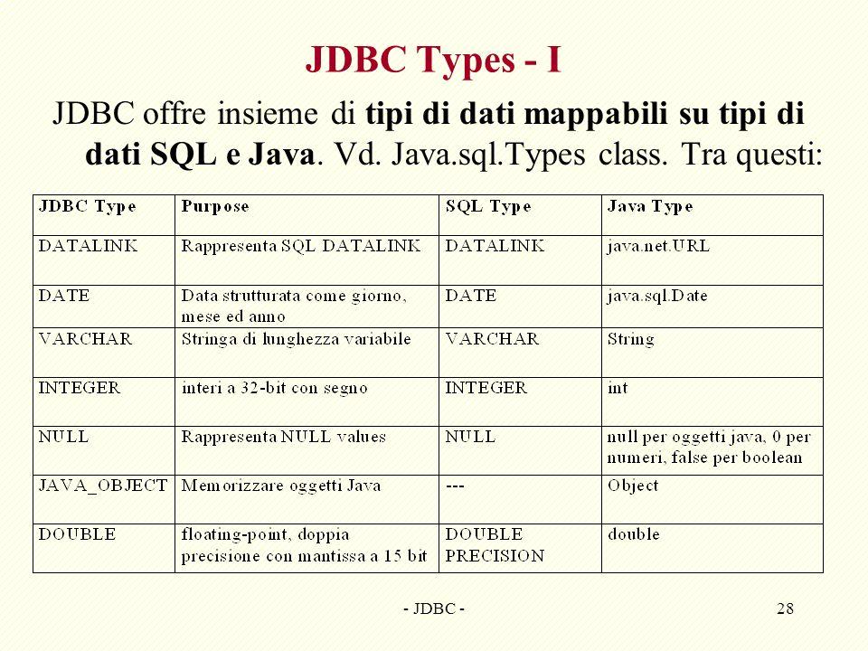 JDBC Types - I JDBC offre insieme di tipi di dati mappabili su tipi di dati SQL e Java. Vd. Java.sql.Types class. Tra questi: