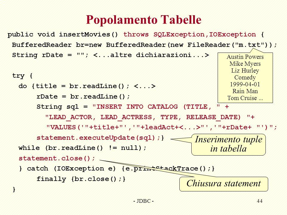 Popolamento Tabelle Inserimento tuple in tabella Chiusura statement