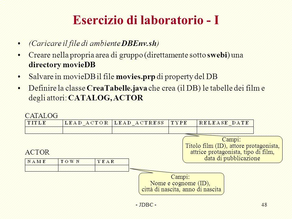 Esercizio di laboratorio - I