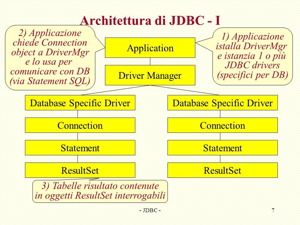 Architettura di JDBC - I