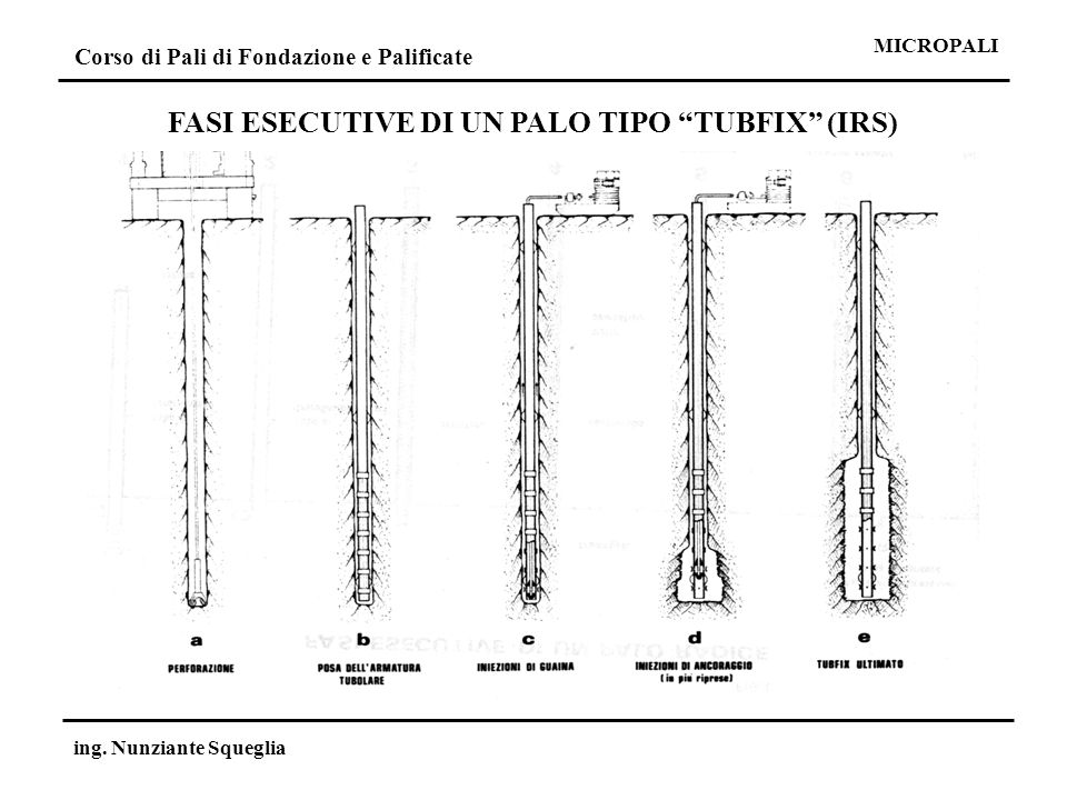 FASI ESECUTIVE DI UN PALO TIPO TUBFIX (IRS)
