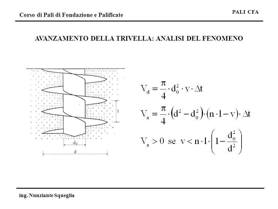AVANZAMENTO DELLA TRIVELLA: ANALISI DEL FENOMENO