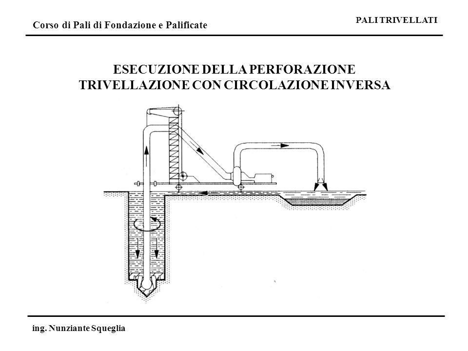 ESECUZIONE DELLA PERFORAZIONE TRIVELLAZIONE CON CIRCOLAZIONE INVERSA