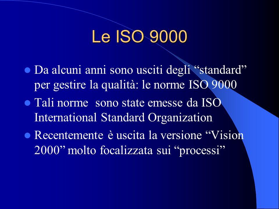 Le ISO 9000 Da alcuni anni sono usciti degli standard per gestire la qualità: le norme ISO 9000.