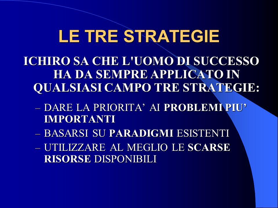 LE TRE STRATEGIE ICHIRO SA CHE L UOMO DI SUCCESSO HA DA SEMPRE APPLICATO IN QUALSIASI CAMPO TRE STRATEGIE: