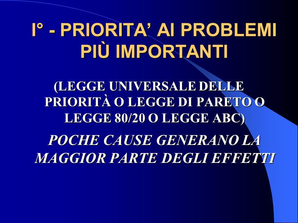 I° - PRIORITA' AI PROBLEMI PIÙ IMPORTANTI