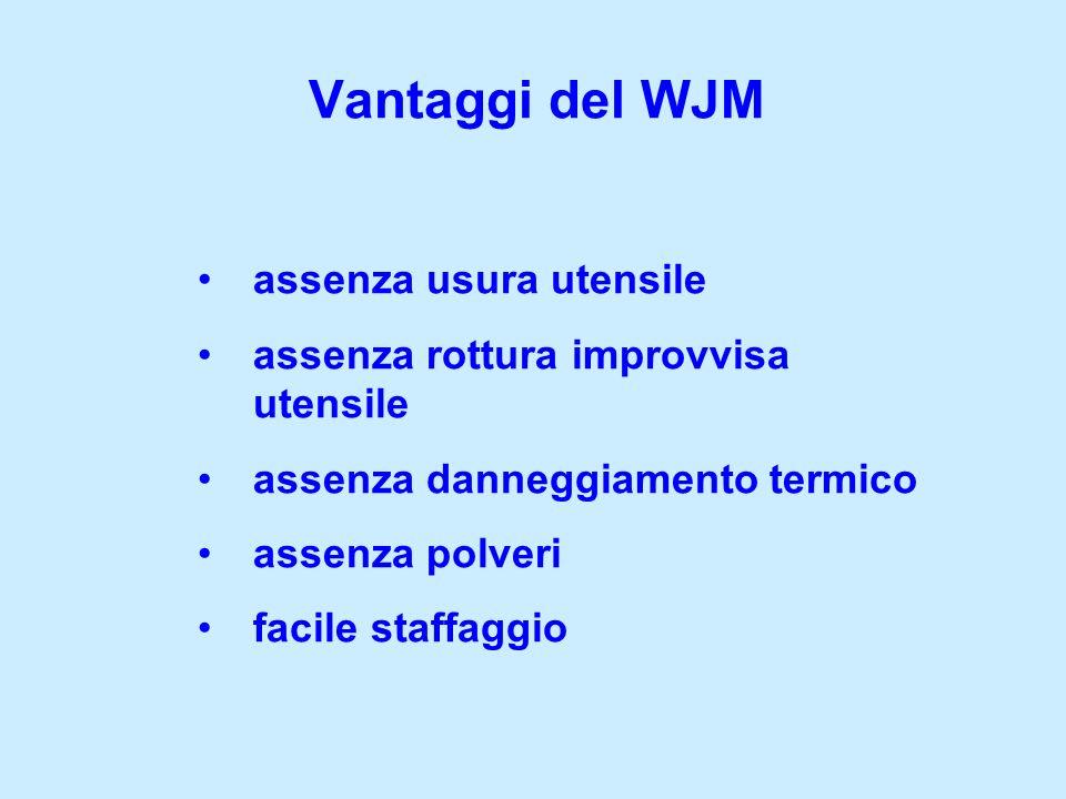 Vantaggi del WJM assenza usura utensile