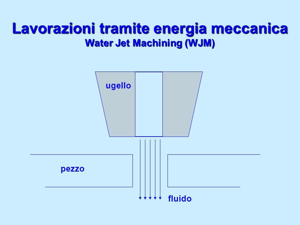 Lavorazioni tramite energia meccanica
