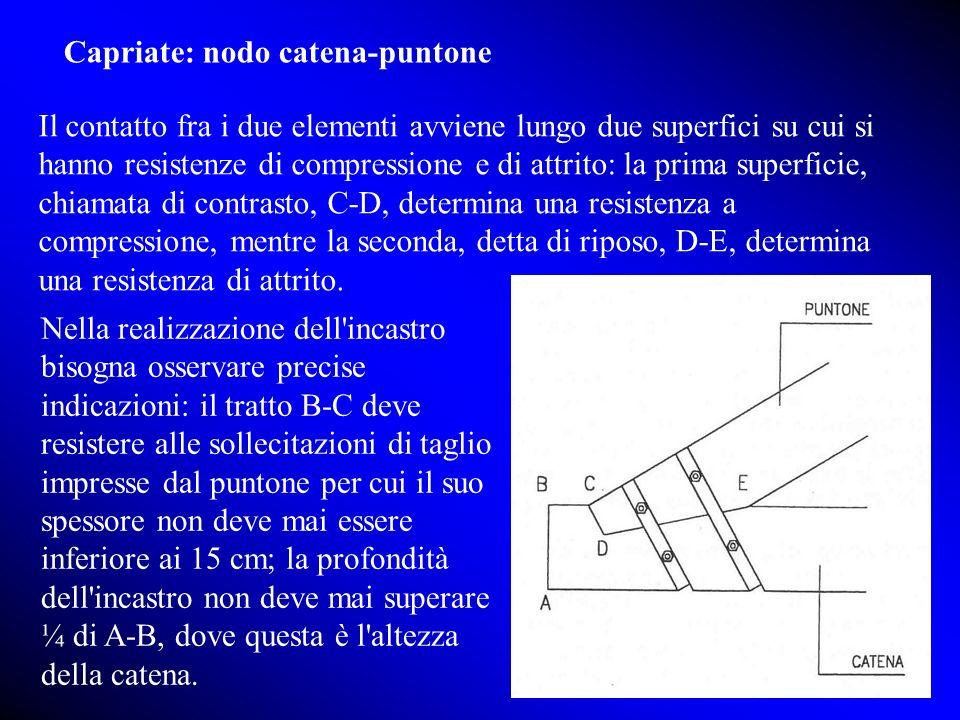 Capriate: nodo catena-puntone