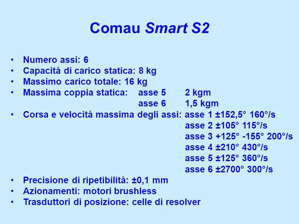 Comau Smart S2 Numero assi: 6 Capacità di carico statica: 8 kg