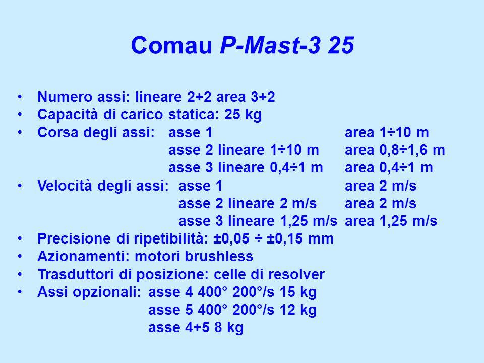 Comau P-Mast-3 25 Numero assi: lineare 2+2 area 3+2