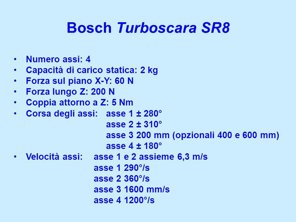 Bosch Turboscara SR8 Numero assi: 4 Capacità di carico statica: 2 kg