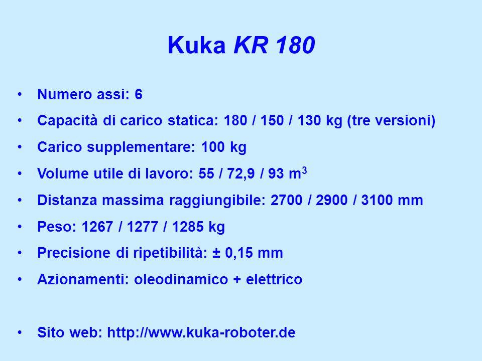 Kuka KR 180Numero assi: 6. Capacità di carico statica: 180 / 150 / 130 kg (tre versioni) Carico supplementare: 100 kg.