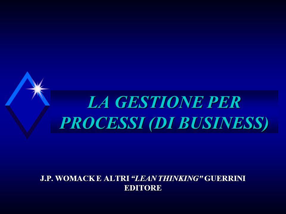 LA GESTIONE PER PROCESSI (DI BUSINESS)