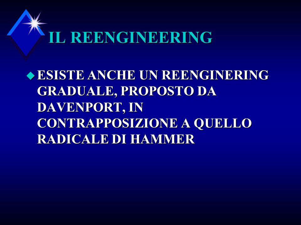 IL REENGINEERING ESISTE ANCHE UN REENGINERING GRADUALE, PROPOSTO DA DAVENPORT, IN CONTRAPPOSIZIONE A QUELLO RADICALE DI HAMMER.