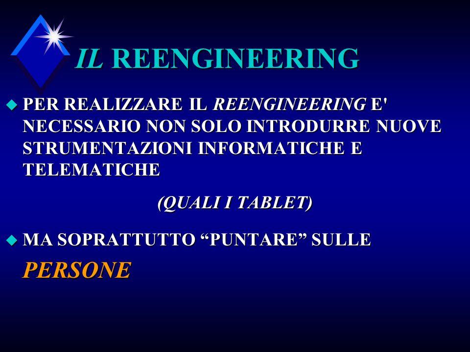 IL REENGINEERING PER REALIZZARE IL REENGINEERING E NECESSARIO NON SOLO INTRODURRE NUOVE STRUMENTAZIONI INFORMATICHE E TELEMATICHE.