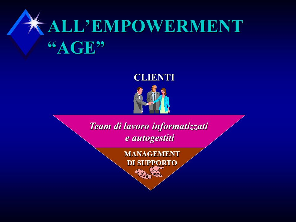 ALL'EMPOWERMENT AGE