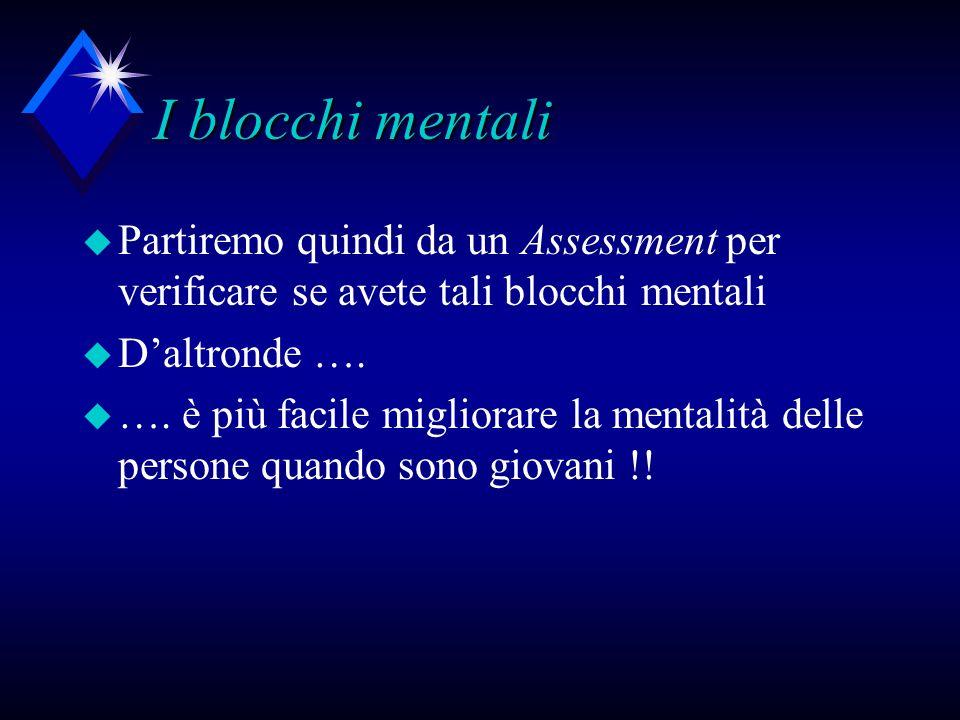 I blocchi mentali Partiremo quindi da un Assessment per verificare se avete tali blocchi mentali. D'altronde ….