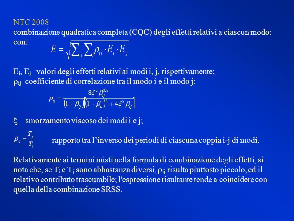 NTC 2008combinazione quadratica completa (CQC) degli effetti relativi a ciascun modo: con: