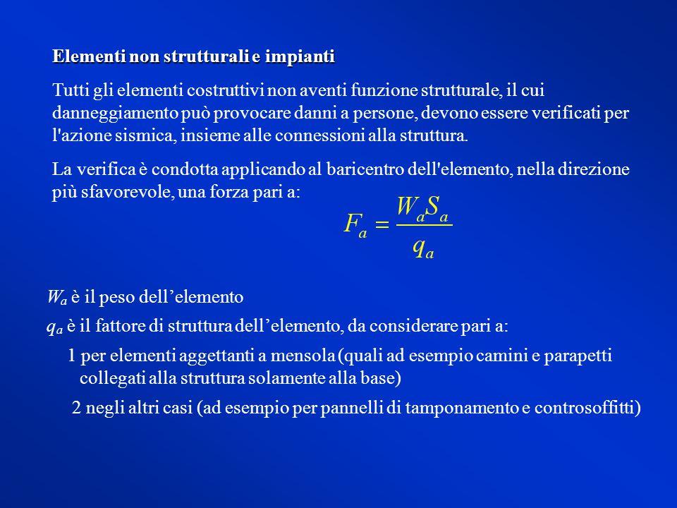 Verifica elementi non strutturali esempio