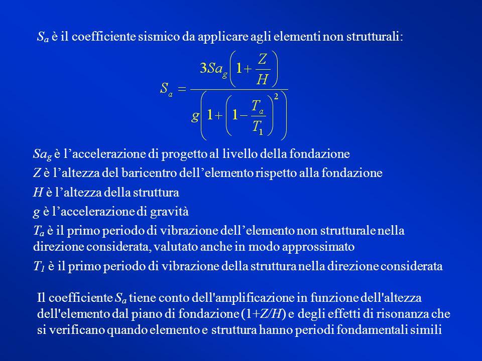 Sa è il coefficiente sismico da applicare agli elementi non strutturali: