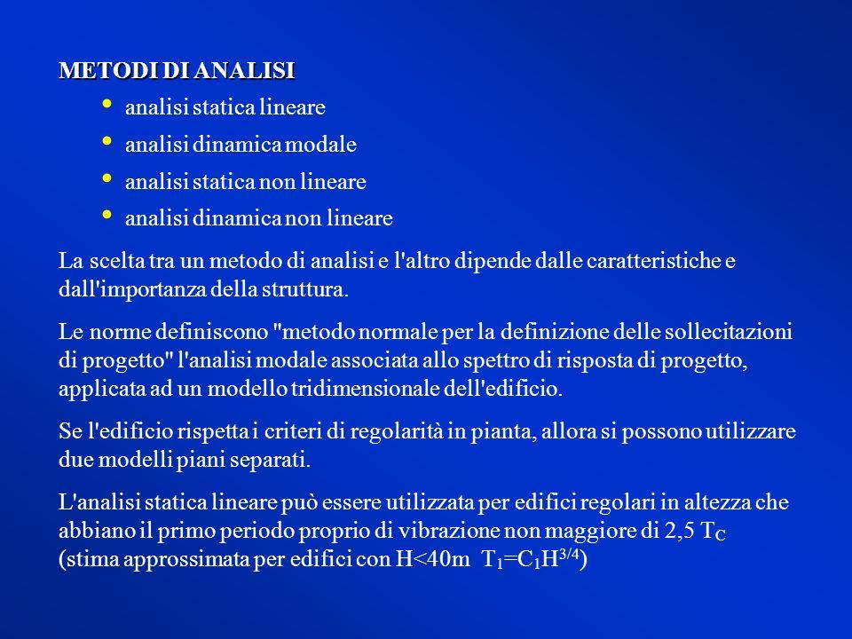 METODI DI ANALISI analisi statica lineare. analisi dinamica modale. analisi statica non lineare. analisi dinamica non lineare.