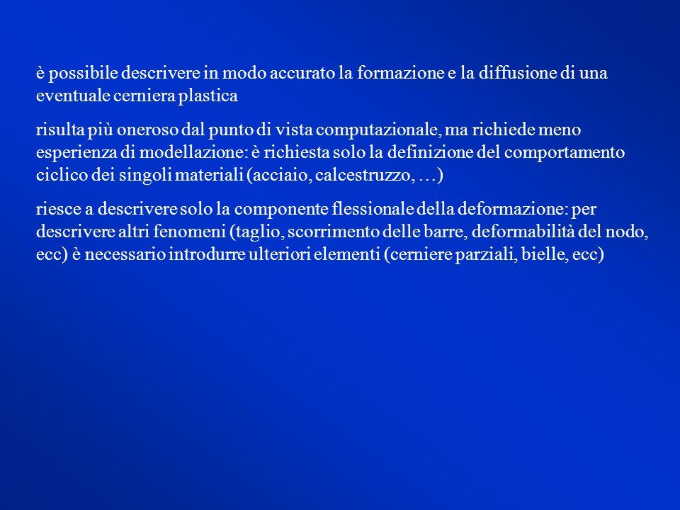 è possibile descrivere in modo accurato la formazione e la diffusione di una eventuale cerniera plastica