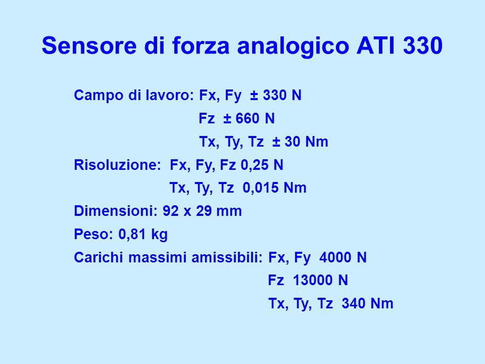 Sensore di forza analogico ATI 330