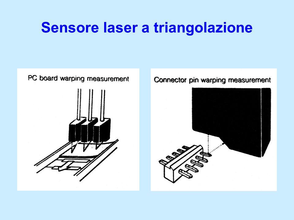 Sensore laser a triangolazione