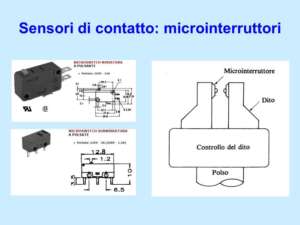 Sensori di contatto: microinterruttori